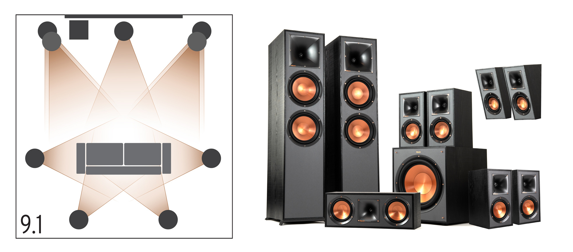 Klipsch surround sound 9.1 home theater configuration