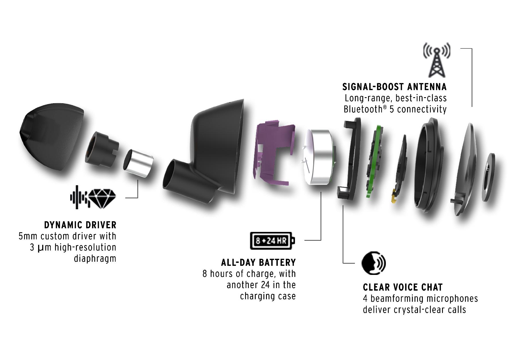 T5 II True Wireless exploded view of tech